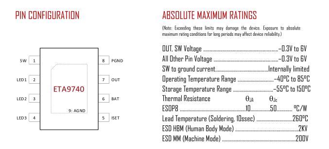 eta9740 2.7a充2.4a放电移动电源集成芯片 - 移动电源