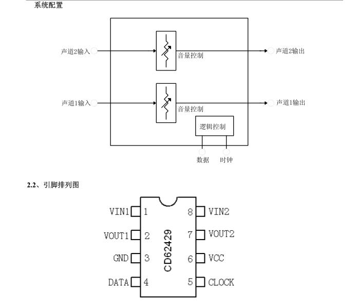 cd62429/m62429 双声道音量控制器,mcu控制音量加减