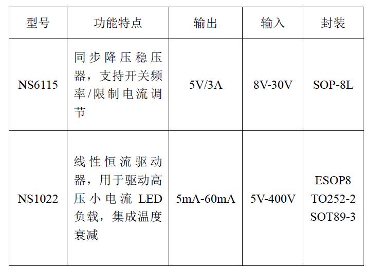 产品选型.png