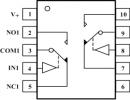 LN3005 超低阻 双通道 单刀双掷 模拟开关