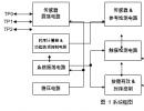 TB6021N 三触控三输出 IC