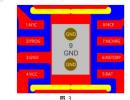 SLM6400 内置过压保护 1A线性充电芯片