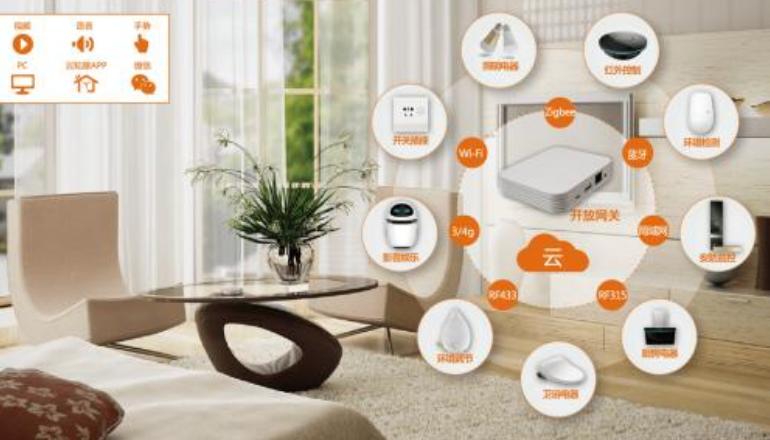 智能音箱顺势而生 将成为智能家居市场发展的新转折点