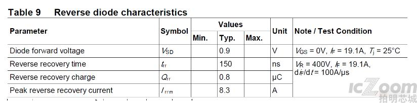 MOS管的基本参数.png